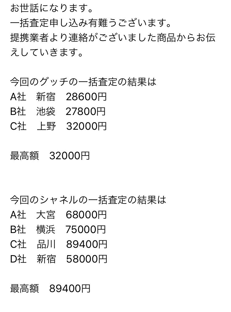 ラクーダのブランド品一括査定のグッチとシャネルの査定結果